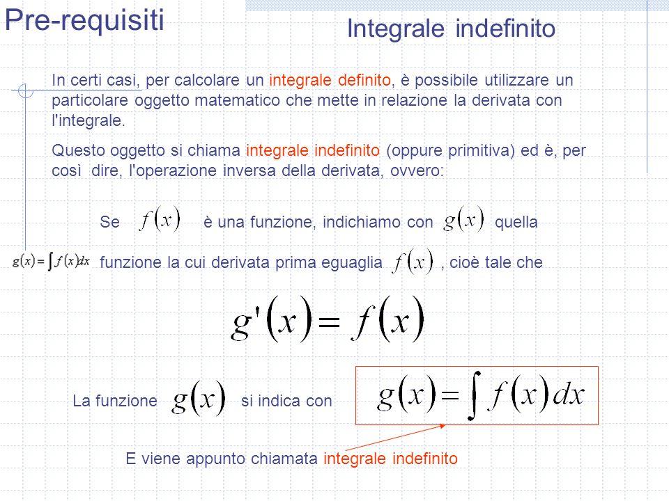 In certi casi, per calcolare un integrale definito, è possibile utilizzare un particolare oggetto matematico che mette in relazione la derivata con l'