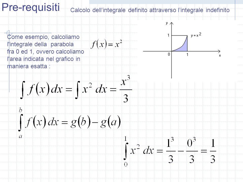 Pre-requisiti Calcolo dellintegrale definito attraverso lintegrale indefinito Come esempio, calcoliamo l'integrale della parabola fra 0 ed 1, ovvero c