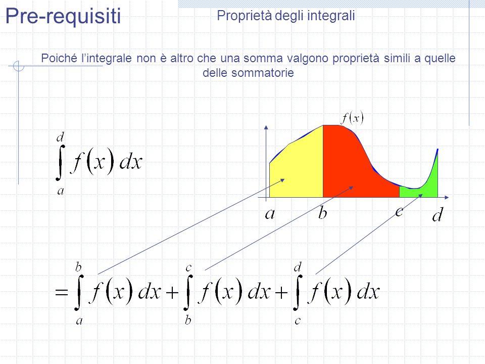 Pre-requisiti Proprietà degli integrali Poiché lintegrale non è altro che una somma valgono proprietà simili a quelle delle sommatorie