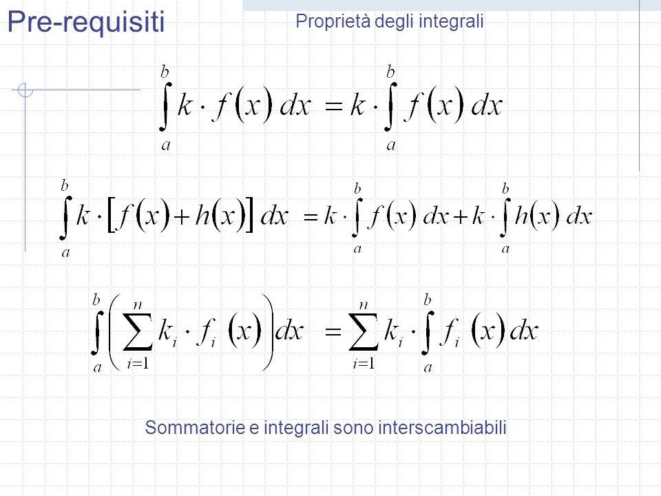 Pre-requisiti Proprietà degli integrali Sommatorie e integrali sono interscambiabili