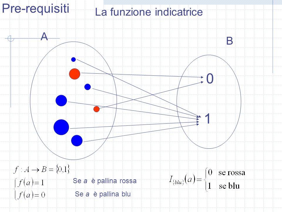 La funzione indicatrice A B 0 1 Se a è pallina rossa Se a è pallina blu Pre-requisiti