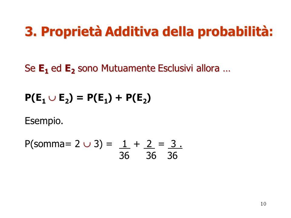 10 Se E 1 ed E 2 sono Mutuamente Esclusivi allora … P(E 1 E 2 ) = P(E 1 ) + P(E 2 ) Esempio. P(somma= 2 3) = 1 + 2 = 3. 3636 36 3. Proprietà Additiva