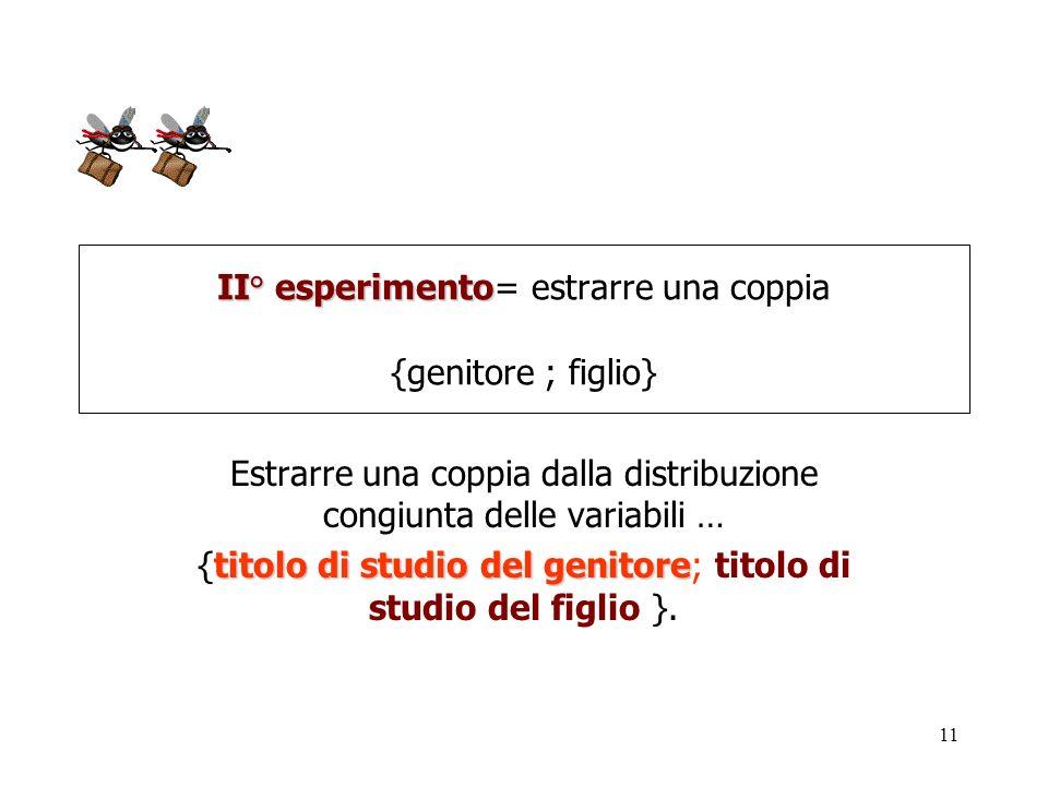 11 II° esperimento II° esperimento= estrarre una coppia {genitore ; figlio} Estrarre una coppia dalla distribuzione congiunta delle variabili … titolo