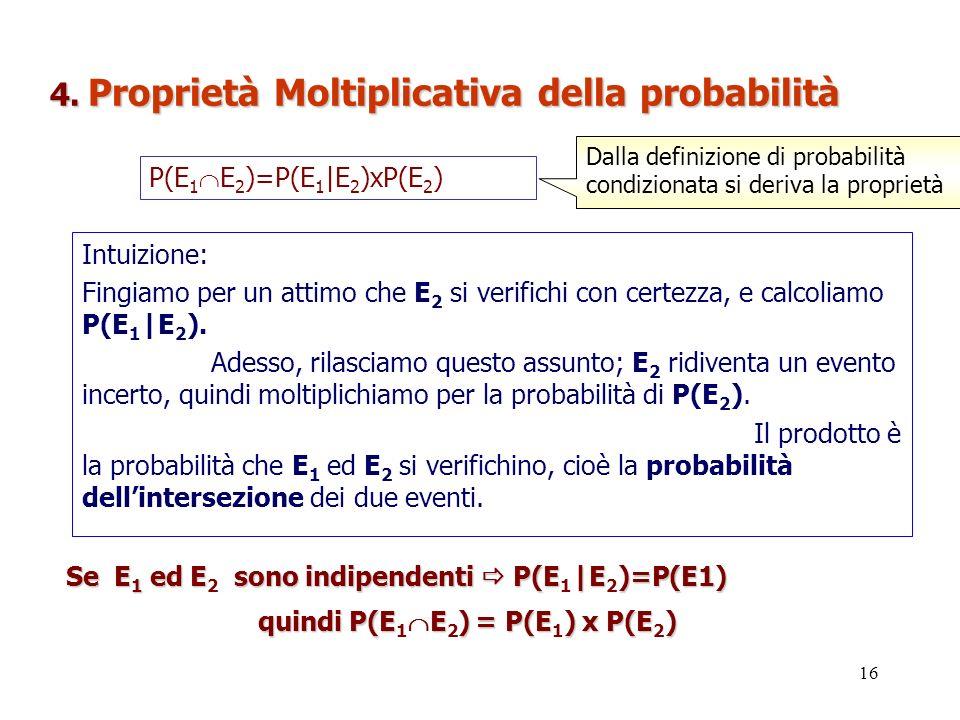 16 4. Proprietà Moltiplicativa della probabilità Intuizione: Fingiamo per un attimo che E 2 si verifichi con certezza, e calcoliamo P(E 1 |E 2 ). Ades