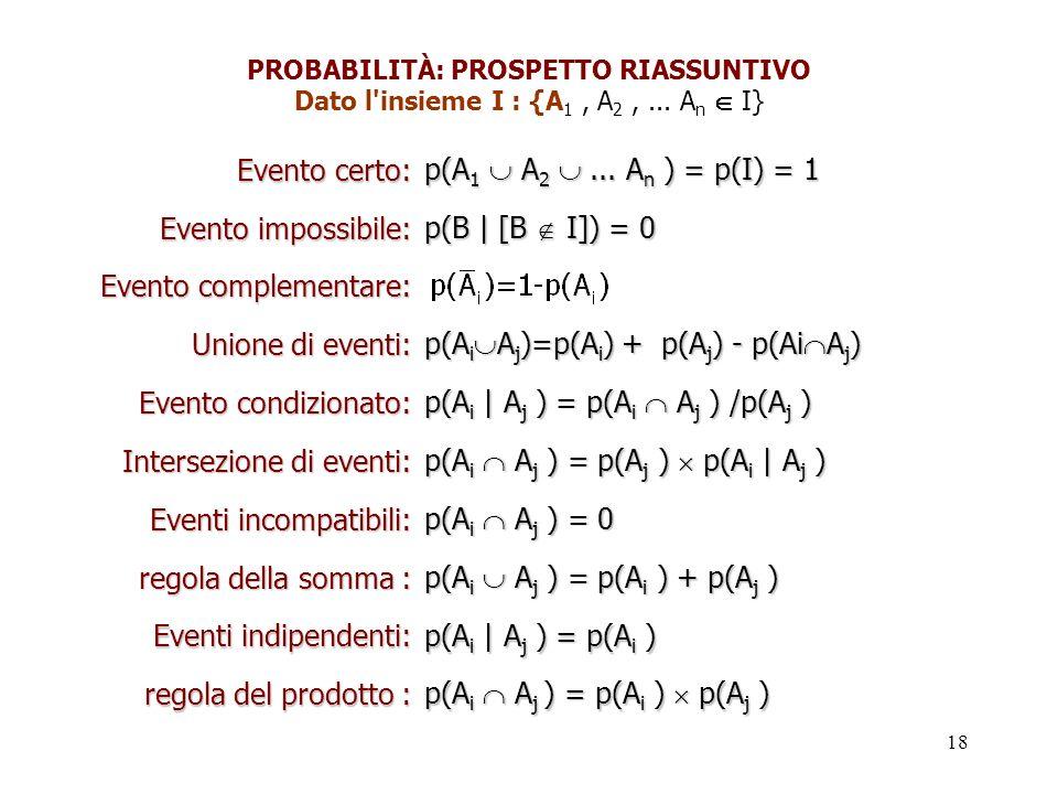18 Evento certo: p(A 1 A 2... A n ) = p(I) = 1 Evento impossibile: p(B | [B I]) = 0 Evento complementare: Unione di eventi: p(A i A j )=p(A i ) + p(A
