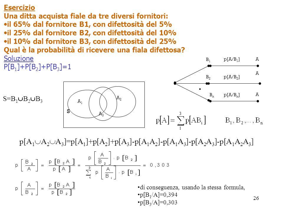 26 B1B1 B2B2 BnBn p[A/B 1 ] p[A/B 2 ] p[A/B n ] A A A A1A1 A2A2 A3A3 S Esercizio Una ditta acquista fiale da tre diversi fornitori: il 65% dal fornito