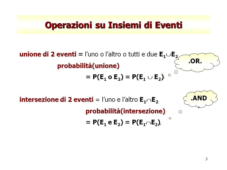 3 Operazioni su Insiemi di Eventi unione di 2 eventi unione di 2 eventi = luno o laltro o tutti e due E 1 E 2probabilità(unione) = P(E 1 o E 2 ) = P(E