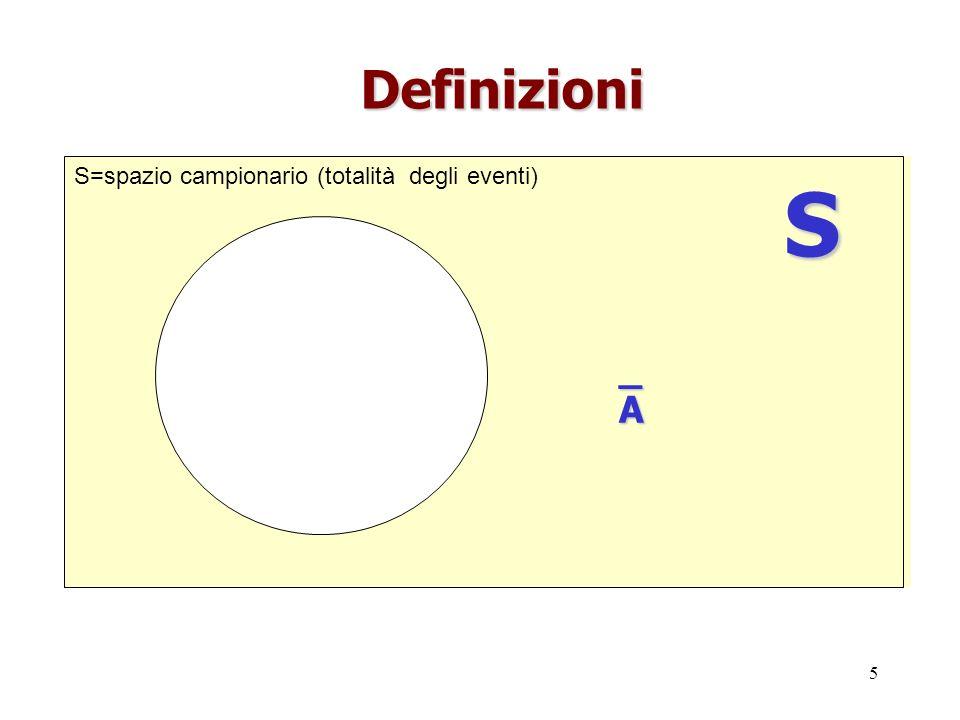 5 S=spazio campionario (totalità degli eventi) Definizioni A B A B S=spazio campionario (totalità degli eventi) _A S