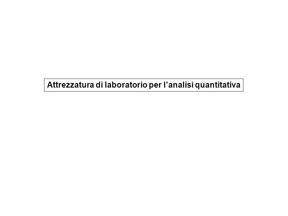Attrezzatura di laboratorio per lanalisi quantitativa