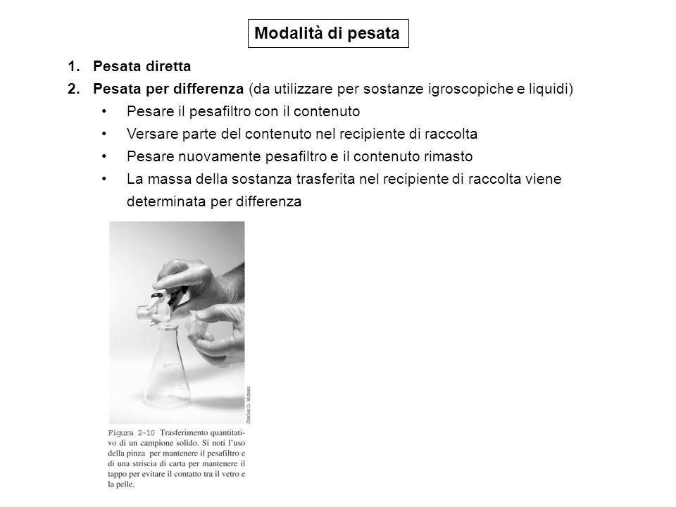 Modalità di pesata 1.Pesata diretta 2.Pesata per differenza (da utilizzare per sostanze igroscopiche e liquidi) Pesare il pesafiltro con il contenuto