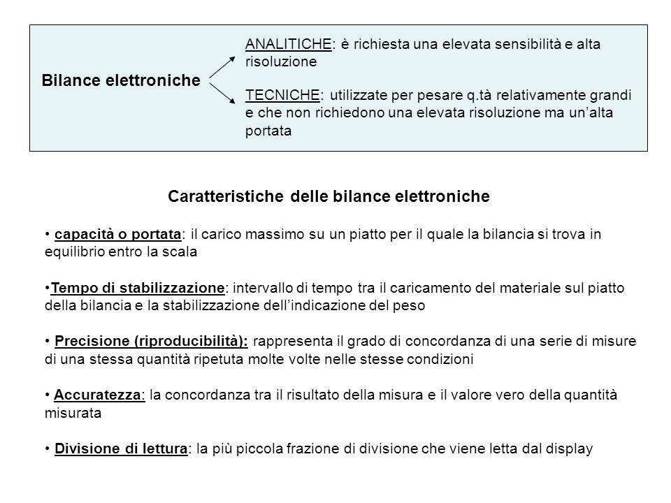 Bilance elettroniche ANALITICHE: è richiesta una elevata sensibilità e alta risoluzione TECNICHE: utilizzate per pesare q.tà relativamente grandi e ch