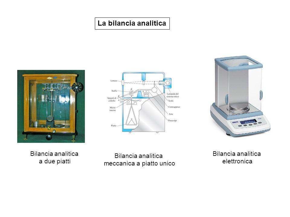 La bilancia analitica Bilancia analitica elettronica Bilancia analitica a due piatti Bilancia analitica meccanica a piatto unico