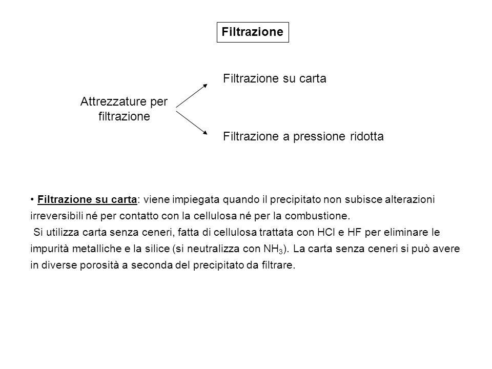 Attrezzature per filtrazione Filtrazione su carta Filtrazione a pressione ridotta Filtrazione Filtrazione su carta: viene impiegata quando il precipit
