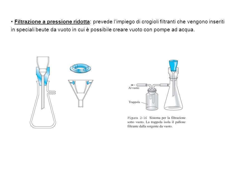 Filtrazione a pressione ridotta: prevede limpiego di crogioli filtranti che vengono inseriti in speciali beute da vuoto in cui è possibile creare vuot