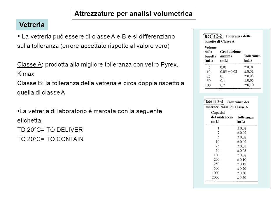 Attrezzature per analisi volumetrica La vetreria può essere di classe A e B e si differenziano sulla tolleranza (errore accettato rispetto al valore v