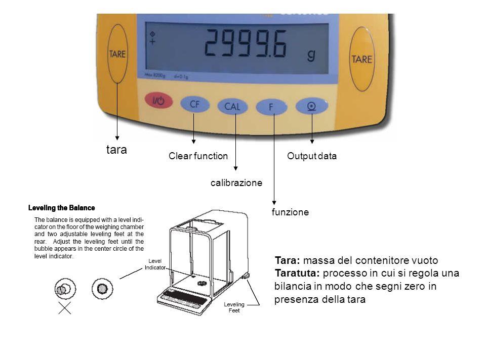 Tara: massa del contenitore vuoto Taratuta: processo in cui si regola una bilancia in modo che segni zero in presenza della tara calibrazione tara Cle