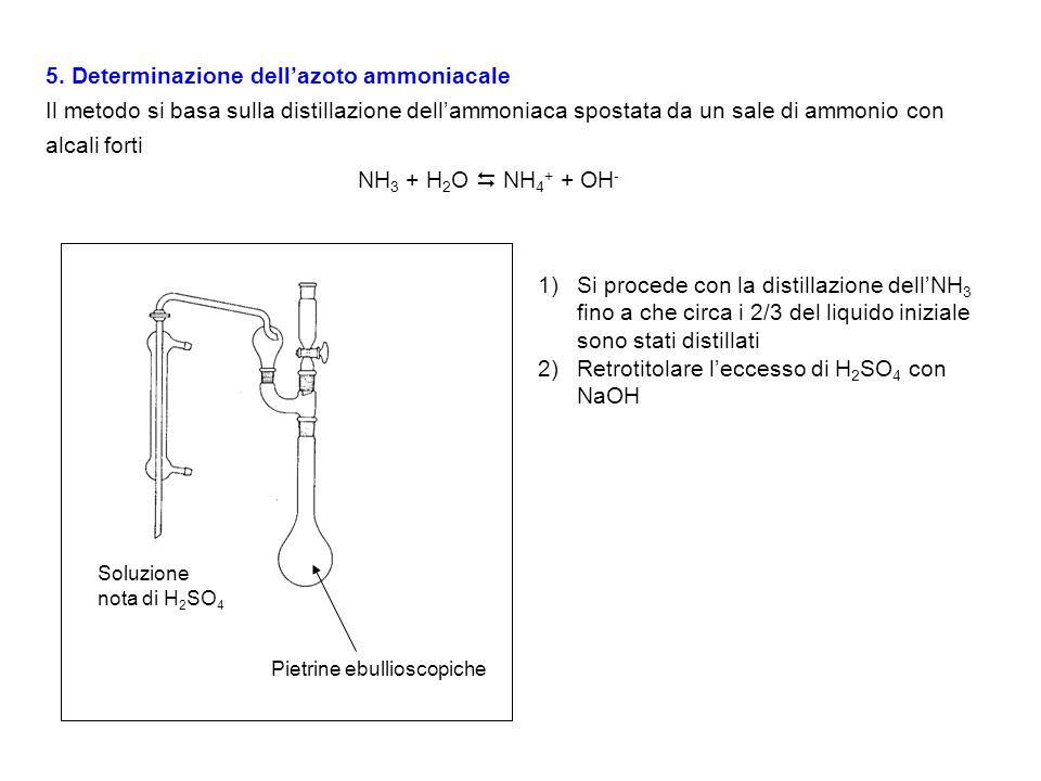 5. Determinazione dellazoto ammoniacale Il metodo si basa sulla distillazione dellammoniaca spostata da un sale di ammonio con alcali forti NH 3 + H 2
