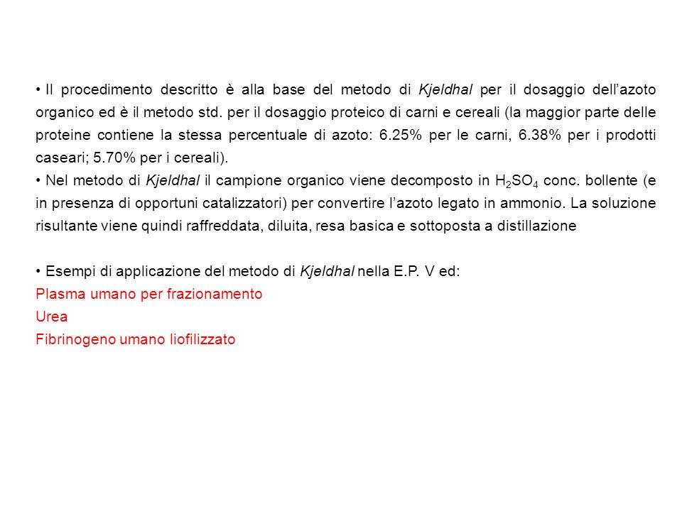 Il procedimento descritto è alla base del metodo di Kjeldhal per il dosaggio dellazoto organico ed è il metodo std. per il dosaggio proteico di carni