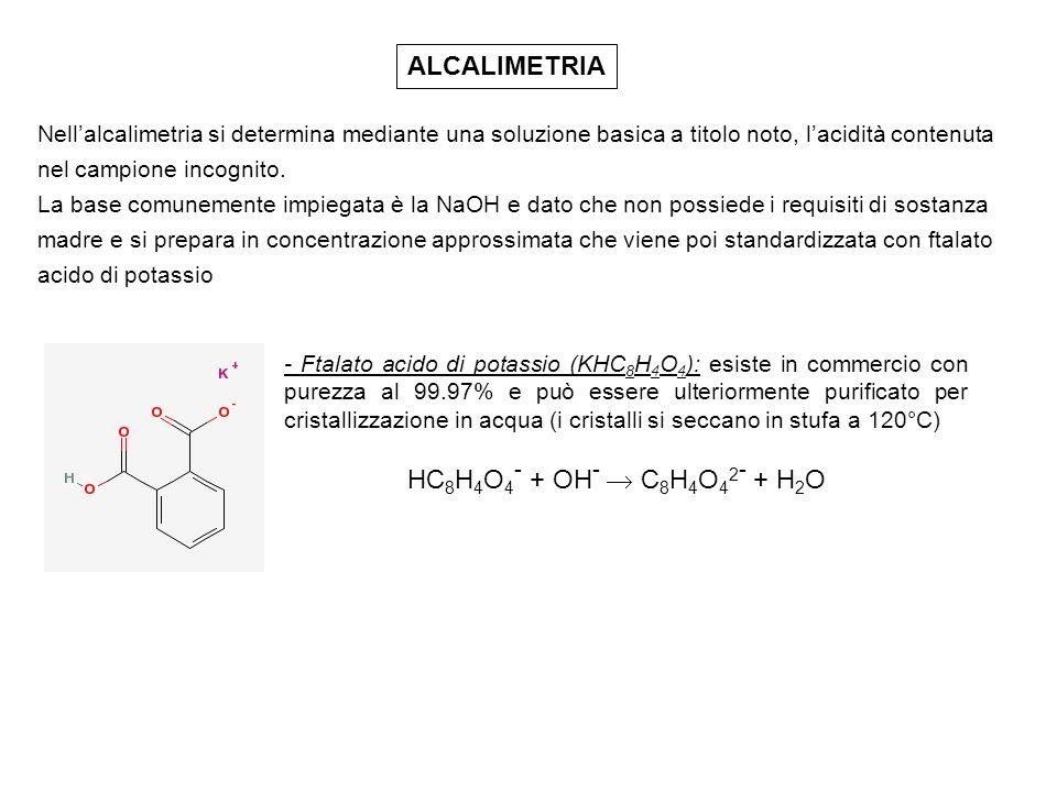 ALCALIMETRIA Nellalcalimetria si determina mediante una soluzione basica a titolo noto, lacidità contenuta nel campione incognito. La base comunemente