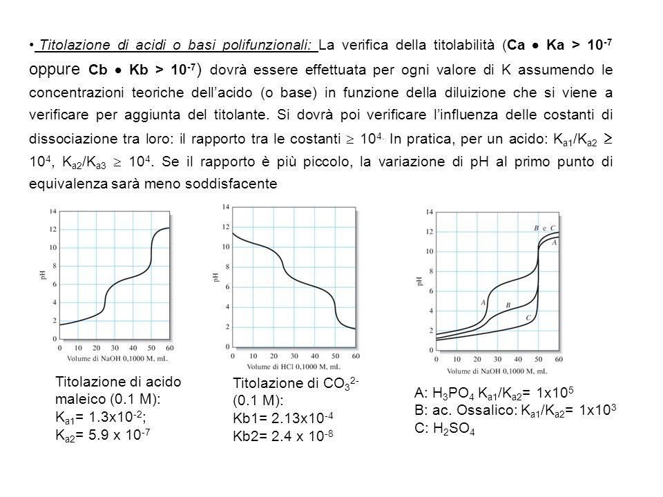 Titolazione di acidi o basi polifunzionali: La verifica della titolabilità (Ca Ka > 10 -7 oppure Cb Kb > 10 -7 ) dovrà essere effettuata per ogni valo