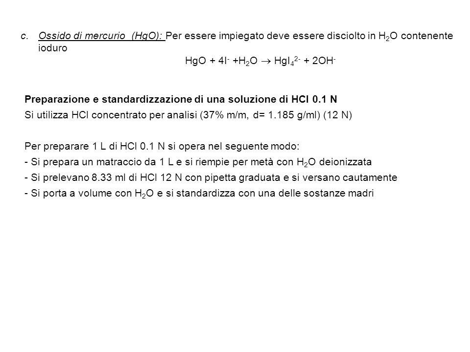c.Ossido di mercurio (HgO): Per essere impiegato deve essere disciolto in H 2 O contenente ioduro HgO + 4I - +H 2 O HgI 4 2- + 2OH - Preparazione e st