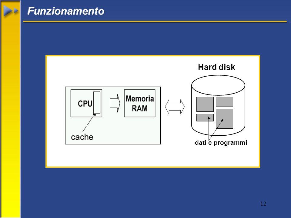 12 Hard disk dati e programmi