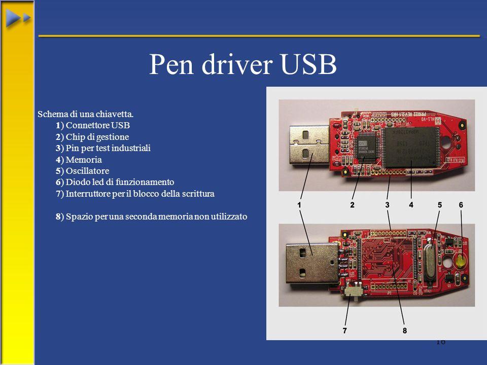 16 Pen driver USB Schema di una chiavetta. 1) Connettore USB 2) Chip di gestione 3) Pin per test industriali 4) Memoria 5) Oscillatore 6) Diodo led di