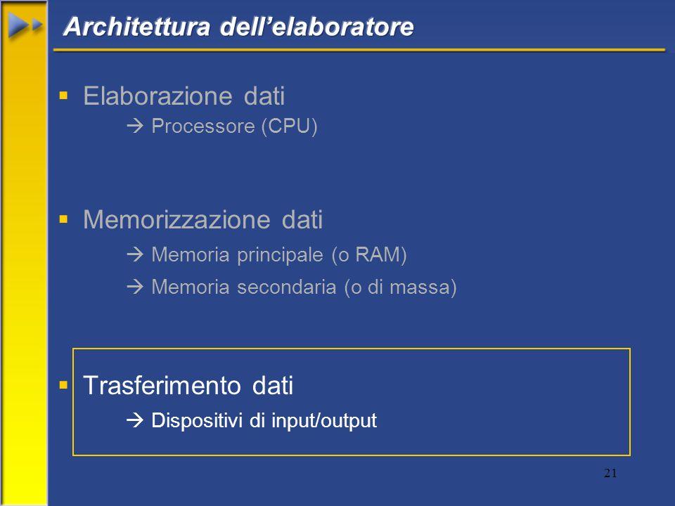 21 Elaborazione dati Processore (CPU) Memorizzazione dati Memoria principale (o RAM) Memoria secondaria (o di massa) Trasferimento dati Dispositivi di