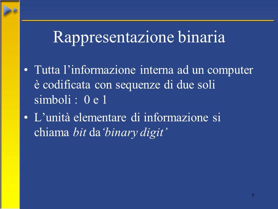 5 Rappresentazione binaria Tutta linformazione interna ad un computer è codificata con sequenze di due soli simboli : 0 e 1 Lunità elementare di informazione si chiama bit dabinary digit