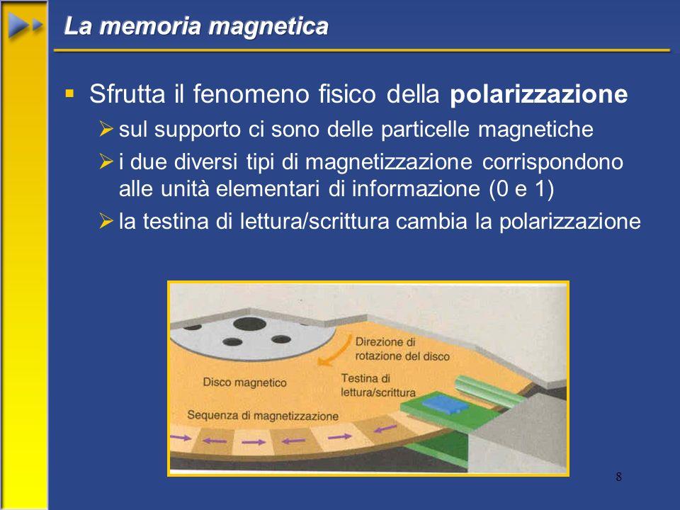 8 Sfrutta il fenomeno fisico della polarizzazione sul supporto ci sono delle particelle magnetiche i due diversi tipi di magnetizzazione corrispondono alle unità elementari di informazione (0 e 1) la testina di lettura/scrittura cambia la polarizzazione