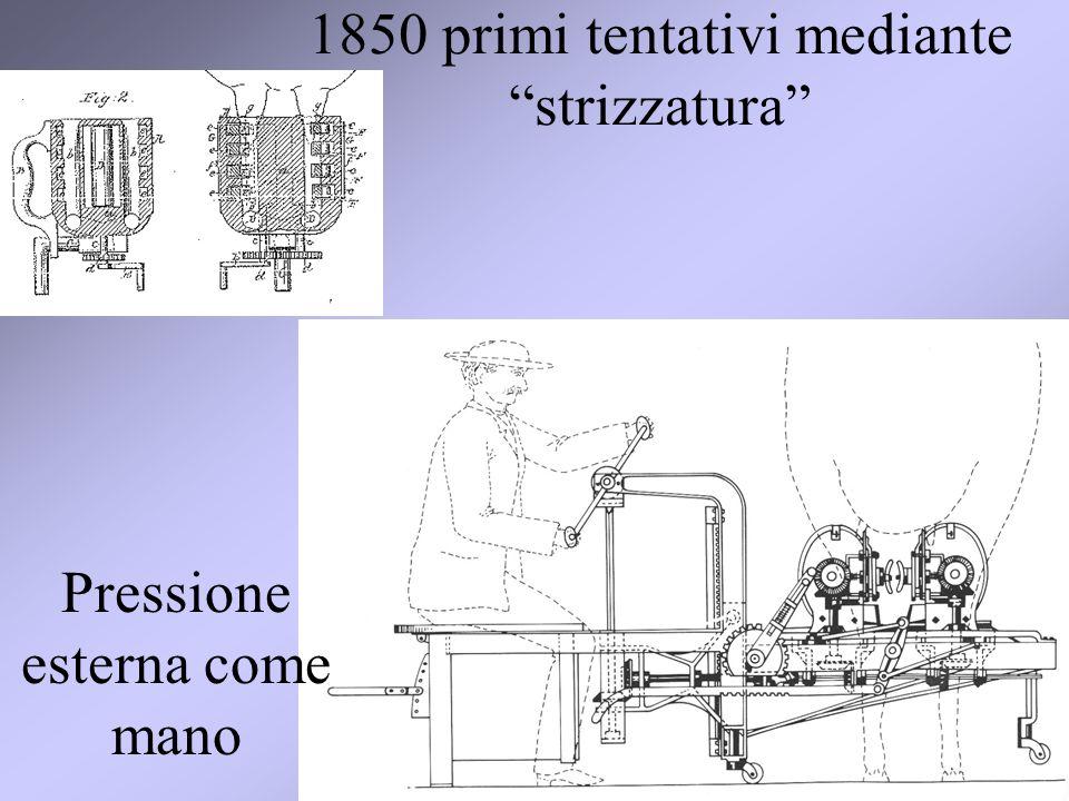 13 1850 primi tentativi mediante strizzatura Pressione esterna come mano
