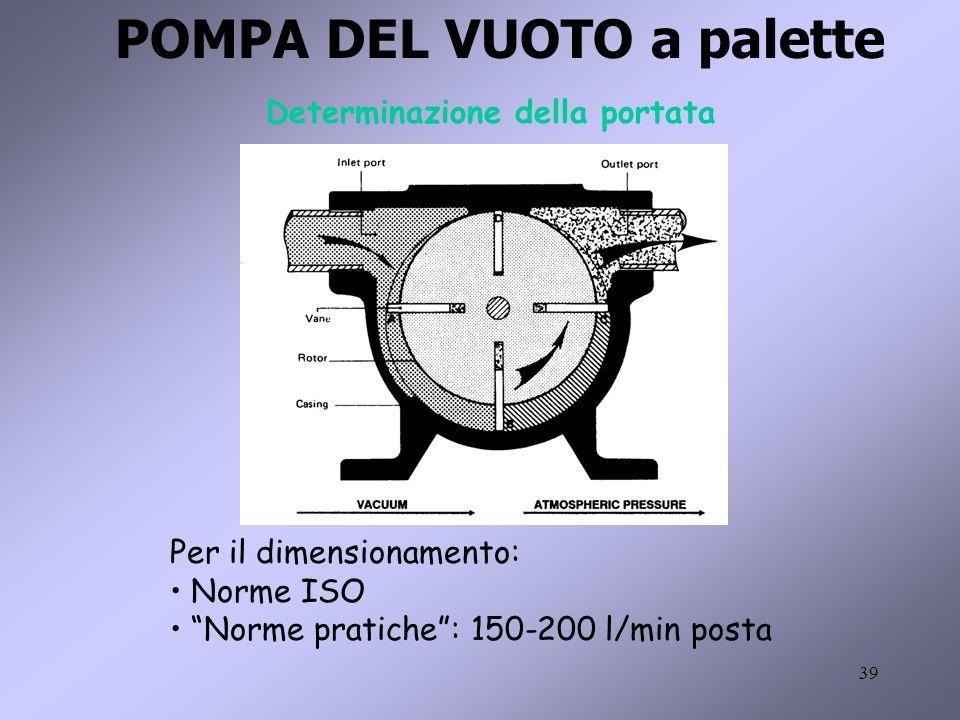 39 POMPA DEL VUOTO a palette Per il dimensionamento: Norme ISO Norme pratiche: 150-200 l/min posta Determinazione della portata
