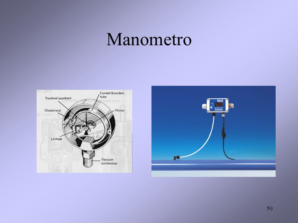 Manometro 50