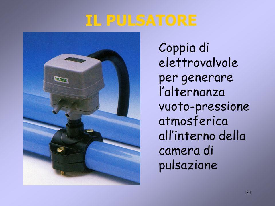 51 IL PULSATORE Coppia di elettrovalvole per generare lalternanza vuoto-pressione atmosferica allinterno della camera di pulsazione