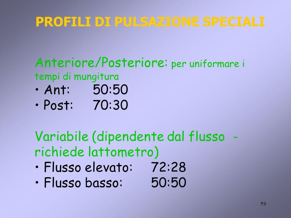 59 PROFILI DI PULSAZIONE SPECIALI Anteriore/Posteriore: per uniformare i tempi di mungitura Ant: 50:50 Post: 70:30 Variabile (dipendente dal flusso -