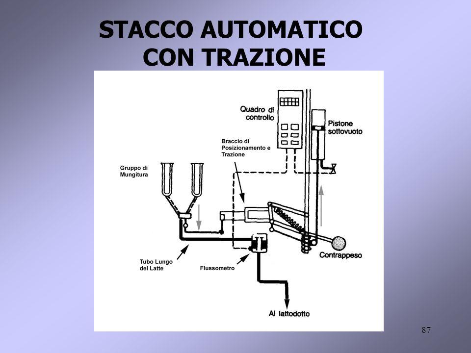 87 STACCO AUTOMATICO CON TRAZIONE