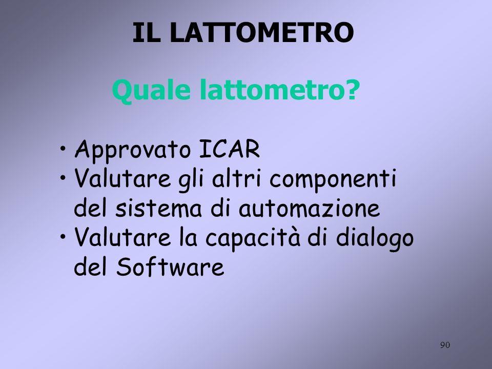 90 IL LATTOMETRO Quale lattometro? Approvato ICAR Valutare gli altri componenti del sistema di automazione Valutare la capacità di dialogo del Softwar