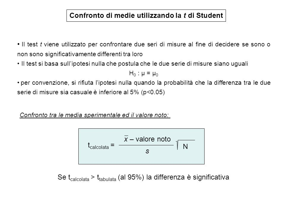 Confronto di medie utilizzando la t di Student Il test t viene utilizzato per confrontare due seri di misure al fine di decidere se sono o non sono si