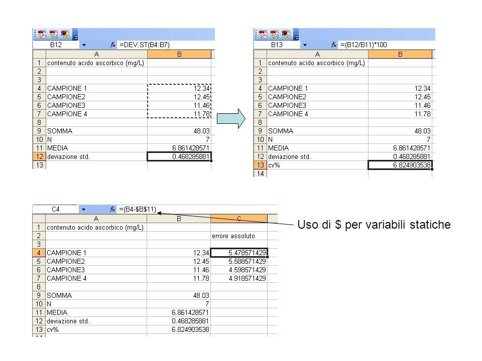 Uso di $ per variabili statiche