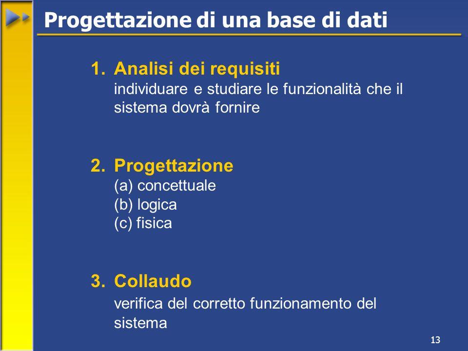 13 1.Analisi dei requisiti individuare e studiare le funzionalità che il sistema dovrà fornire 2.Progettazione (a) concettuale (b) logica (c) fisica 3.Collaudo verifica del corretto funzionamento del sistema Progettazione di una base di dati