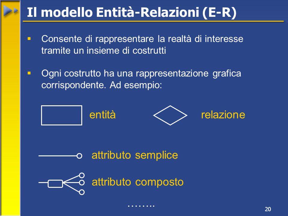20 Consente di rappresentare la realtà di interesse tramite un insieme di costrutti Ogni costrutto ha una rappresentazione grafica corrispondente. Ad