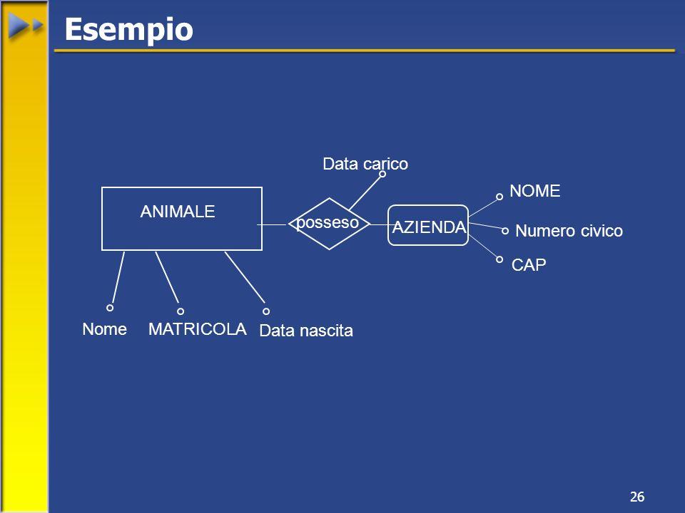 26 ANIMALE Nome Esempio Data nascita MATRICOLA AZIENDA NOME Numero civico CAP posseso Data carico