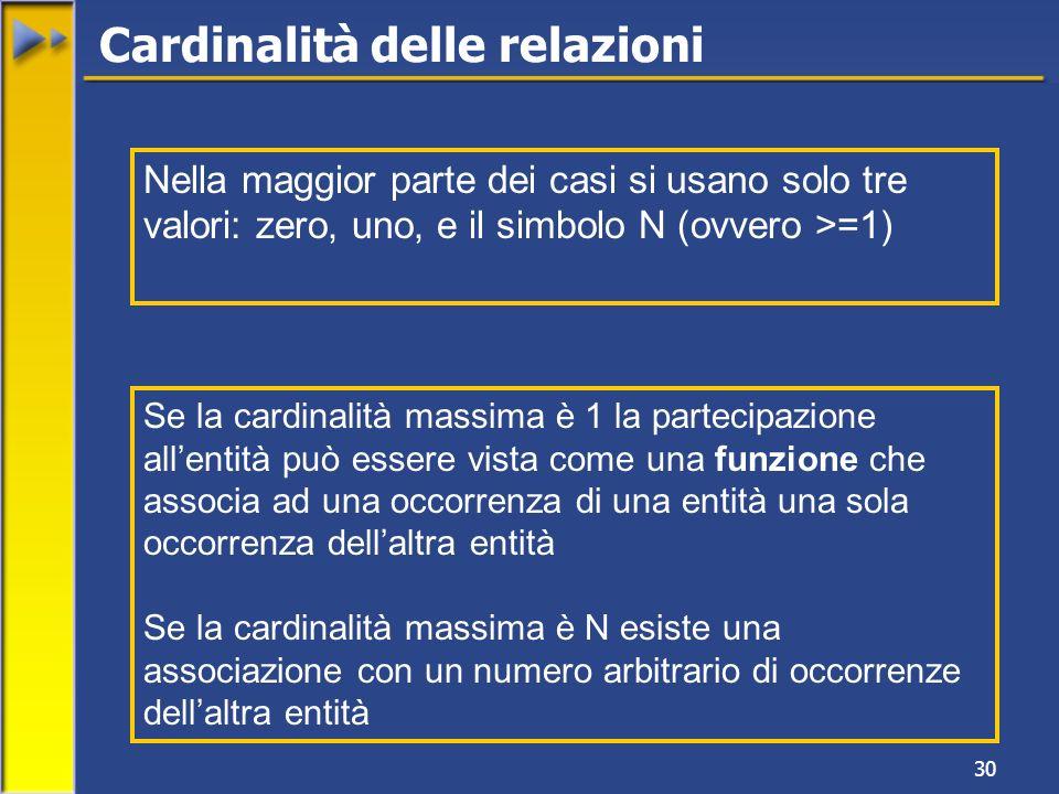 30 Cardinalità delle relazioni Nella maggior parte dei casi si usano solo tre valori: zero, uno, e il simbolo N (ovvero >=1) Se la cardinalità massima è 1 la partecipazione allentità può essere vista come una funzione che associa ad una occorrenza di una entità una sola occorrenza dellaltra entità Se la cardinalità massima è N esiste una associazione con un numero arbitrario di occorrenze dellaltra entità
