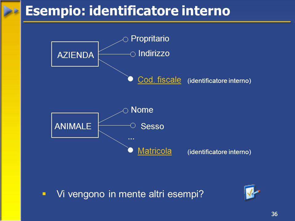 36 Esempio: identificatore interno AZIENDA Propritario Indirizzo Cod.