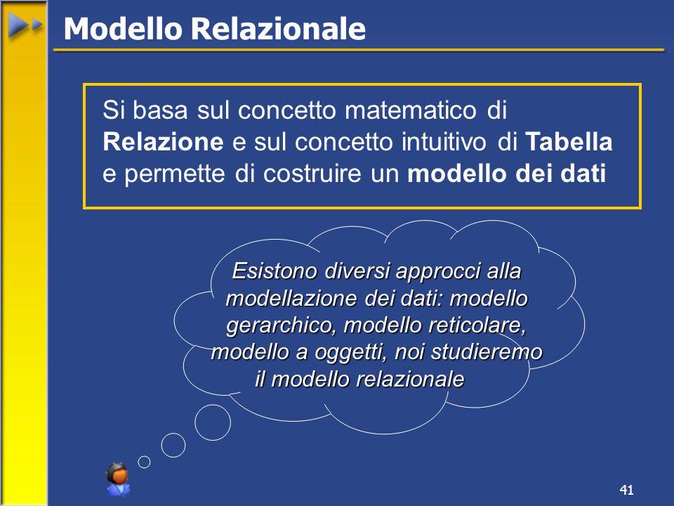 41 Modello Relazionale Si basa sul concetto matematico di Relazione e sul concetto intuitivo di Tabella e permette di costruire un modello dei dati Esistono diversi approcci alla modellazione dei dati: modello gerarchico, modello reticolare, modello a oggetti, noi studieremo il modello relazionale