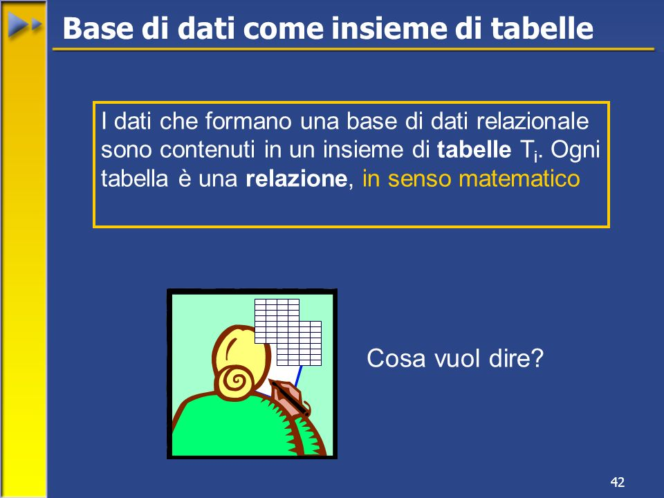 42 I dati che formano una base di dati relazionale sono contenuti in un insieme di tabelle T i. Ogni tabella è una relazione, in senso matematico Cosa