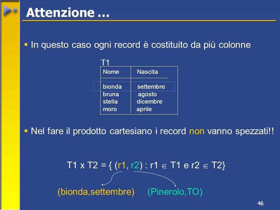 46 In questo caso ogni record è costituito da più colonne Nel fare il prodotto cartesiano i record non vanno spezzati!! T1 x T2 = { (r1, r2) : r1 T1 e