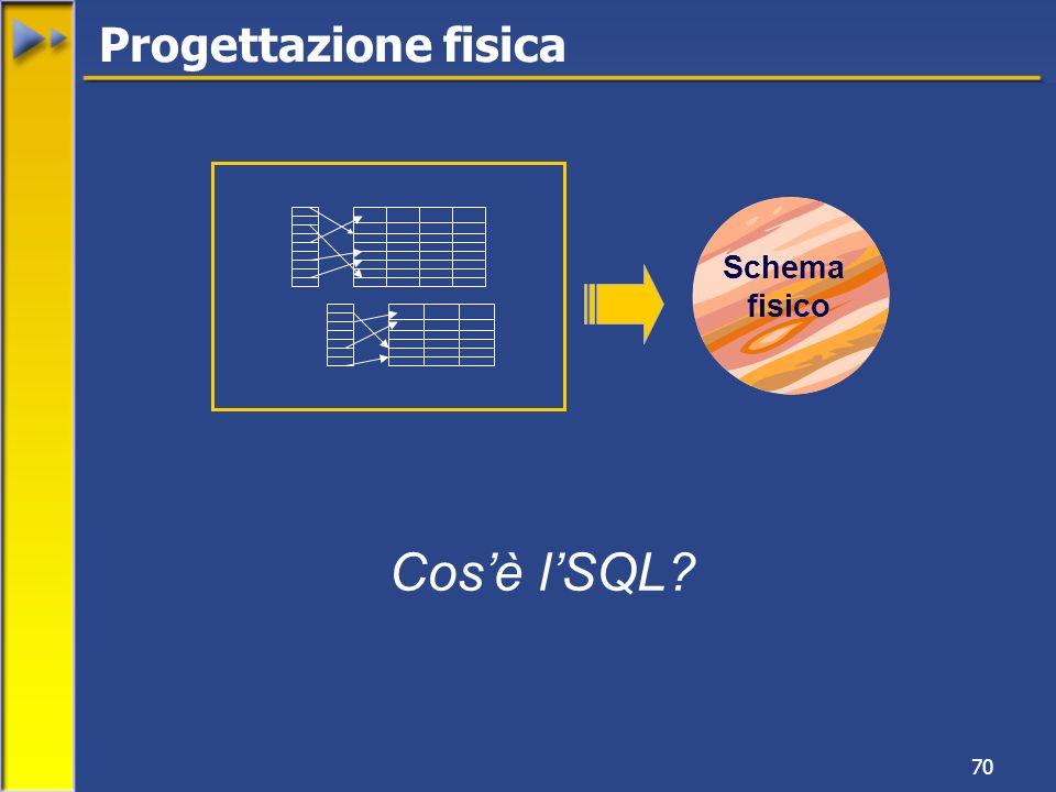 70 Progettazione fisica Schema fisico Cosè lSQL?