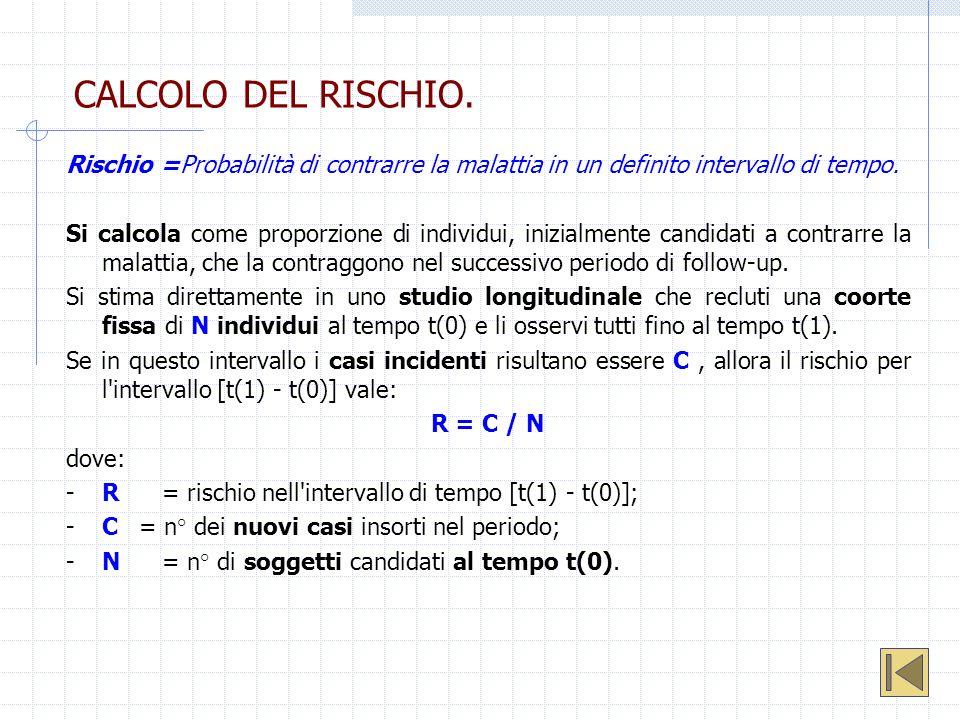 CALCOLO DEL RISCHIO. Rischio =Probabilità di contrarre la malattia in un definito intervallo di tempo. Si calcola come proporzione di individui, inizi