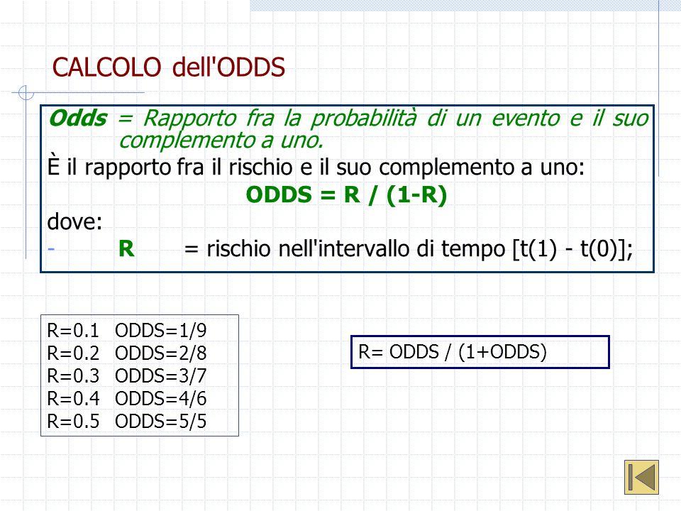 CALCOLO dell'ODDS Odds = Rapporto fra la probabilità di un evento e il suo complemento a uno. È il rapporto fra il rischio e il suo complemento a uno: